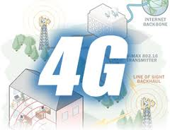 4G Wireless Technology - Seminar Topics  info